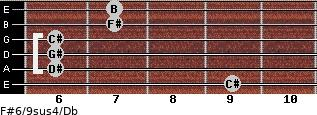 F#6/9sus4/Db for guitar on frets 9, 6, 6, 6, 7, 7