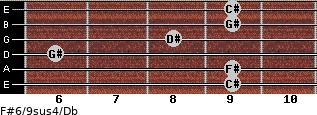 F#6/9sus4/Db for guitar on frets 9, 9, 6, 8, 9, 9