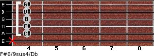 F#6/9sus4/Db for guitar on frets x, 4, 4, 4, 4, 4