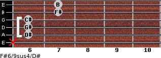 F#6/9sus4/D# for guitar on frets x, 6, 6, 6, 7, 7