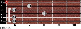 F#6/Bb for guitar on frets 6, 6, 8, 6, 7, x