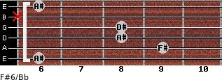 F#6/Bb for guitar on frets 6, 9, 8, 8, x, 6