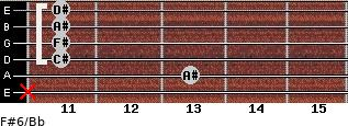 F#6/Bb for guitar on frets x, 13, 11, 11, 11, 11
