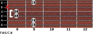 F#6/C# for guitar on frets 9, 9, 8, 8, x, 9