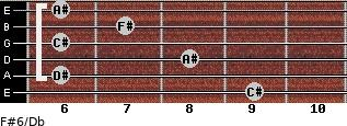 F#6/Db for guitar on frets 9, 6, 8, 6, 7, 6