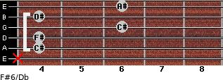 F#6/Db for guitar on frets x, 4, 4, 6, 4, 6