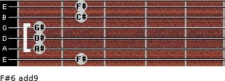 F#6(add9) for guitar on frets 2, 1, 1, 1, 2, 2