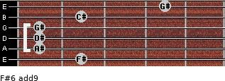 F#6(add9) for guitar on frets 2, 1, 1, 1, 2, 4