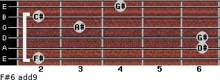 F#6(add9) for guitar on frets 2, 6, 6, 3, 2, 4