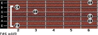 F#6(add9) for guitar on frets 2, 6, 6, 3, 2, 6