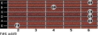 F#6(add9) for guitar on frets 2, 6, 6, 6, 4, 6