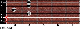 F#6(add9) for guitar on frets x, x, 4, 3, 4, 4