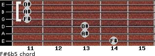 F#6b5 for guitar on frets 14, 13, 13, 11, 11, 11