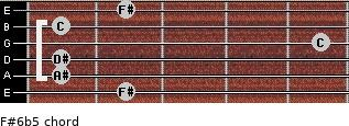 F#6b5 for guitar on frets 2, 1, 1, 5, 1, 2
