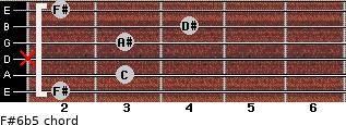 F#6b5 for guitar on frets 2, 3, x, 3, 4, 2