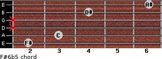 F#6b5 for guitar on frets 2, 3, x, x, 4, 6