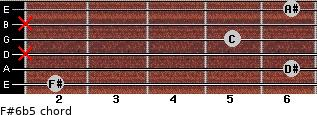 F#6b5 for guitar on frets 2, 6, x, 5, x, 6