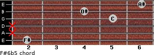 F#6b5 for guitar on frets 2, x, x, 5, 4, 6