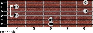 F#6b5/Bb for guitar on frets 6, 6, 4, 8, 4, 8