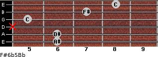 F#6b5/Bb for guitar on frets 6, 6, x, 5, 7, 8