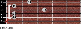 F#6b5/Bb for guitar on frets x, 1, 1, 3, 1, 2