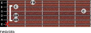 F#6b5/Bb for guitar on frets x, 1, 1, 5, 1, 2
