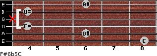 F#6b5/C for guitar on frets 8, 6, 4, x, 4, 6