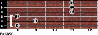 F#6b5/C for guitar on frets 8, 9, 8, 11, 11, 11