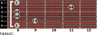 F#6b5/C for guitar on frets 8, 9, 8, 8, 11, 8