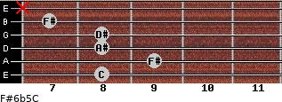 F#6b5/C for guitar on frets 8, 9, 8, 8, 7, x