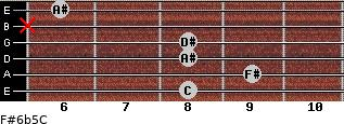 F#6b5/C for guitar on frets 8, 9, 8, 8, x, 6
