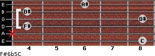 F#6b5/C for guitar on frets 8, x, 4, 8, 4, 6