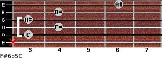 F#6b5/C for guitar on frets x, 3, 4, 3, 4, 6