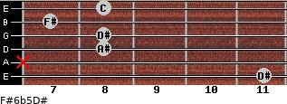 F#6b5/D# for guitar on frets 11, x, 8, 8, 7, 8