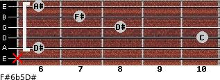 F#6b5/D# for guitar on frets x, 6, 10, 8, 7, 6