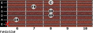 F#6b5/D# for guitar on frets x, 6, 8, 8, 7, 8