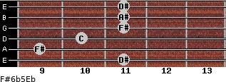 F#6b5/Eb for guitar on frets 11, 9, 10, 11, 11, 11