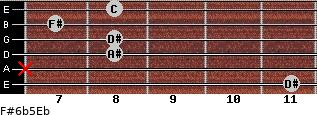F#6b5/Eb for guitar on frets 11, x, 8, 8, 7, 8