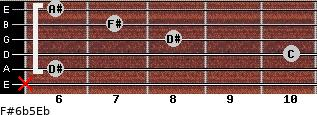 F#6b5/Eb for guitar on frets x, 6, 10, 8, 7, 6