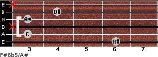 F#6b5/A# for guitar on frets 6, 3, x, 3, 4, x