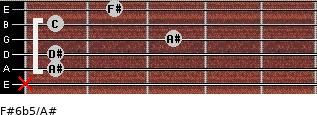 F#6b5/A# for guitar on frets x, 1, 1, 3, 1, 2