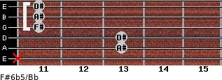 F#6b5/Bb for guitar on frets x, 13, 13, 11, 11, 11