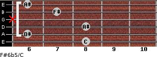 F#6b5/C for guitar on frets 8, 6, 8, x, 7, 6