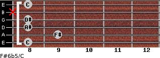 F#6b5/C for guitar on frets 8, 9, 8, 8, x, 8