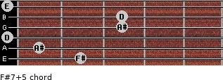 F#7(+5) for guitar on frets 2, 1, 0, 3, 3, 0