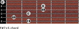 F#7(+5) for guitar on frets 2, 1, 2, 3, 3, 0