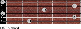 F#7(+5) for guitar on frets 2, 5, 0, 3, 5, 0