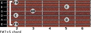 F#7(+5) for guitar on frets 2, 5, 2, 3, 5, 2