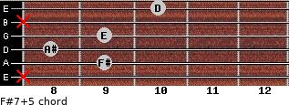 F#7(+5) for guitar on frets x, 9, 8, 9, x, 10