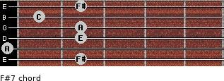 F#º7 for guitar on frets 2, 0, 2, 2, 1, 2